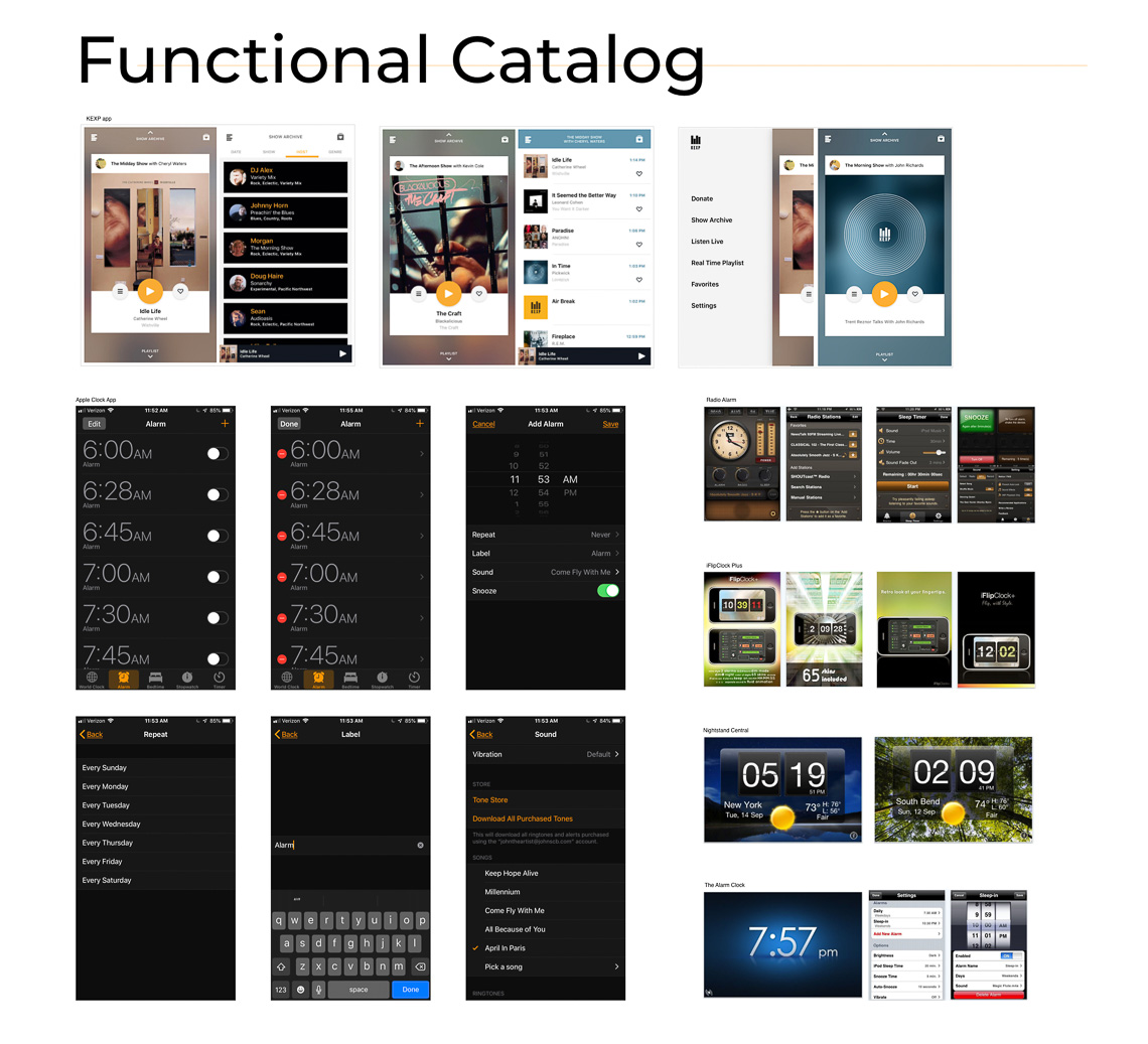 Functional Catalog
