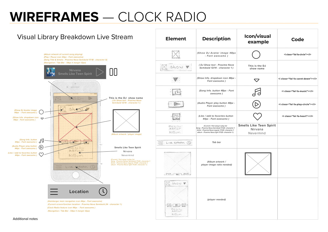 Wireframes Final version of lowfi wireframes.